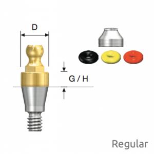 Kugelkopf Abutment O-Ring Set Regular D3.5 x G/H1.0