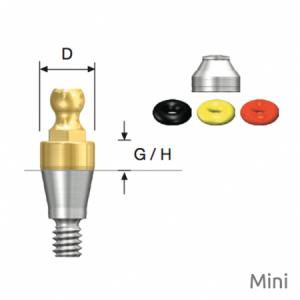 Kugelkopf Abutment O-Ring Set Mini D3.5 x G/H1.0