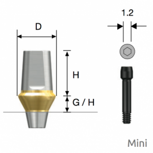 Transfer Abutment Mini D4.5 x H5.5 x G/H1.0 Non-Hex